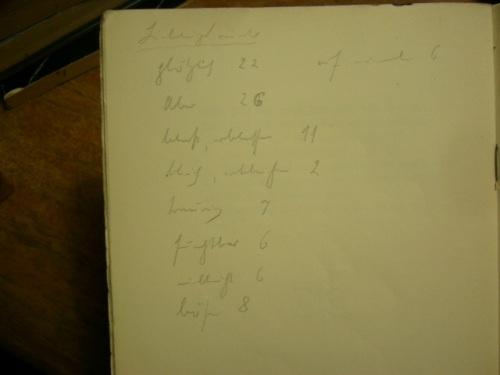 Liste von Ernst Bertram 2